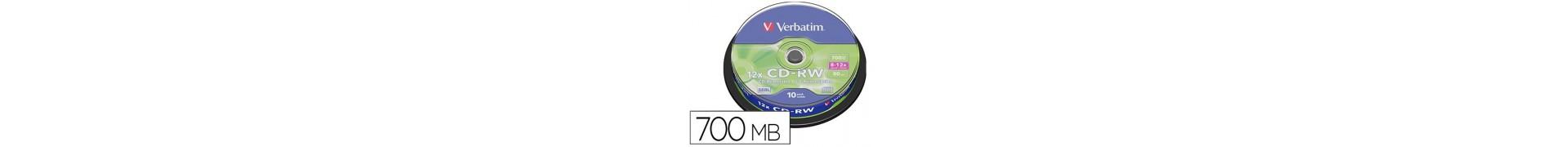 Soportes ópticos, cd y dvd